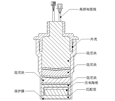 超声波液位计探头结构图