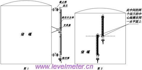 磁翻板液位计的量程和分段结构
