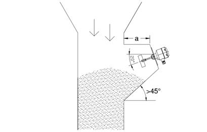 料位测量仪表在活性焦脱硫工程中的应用